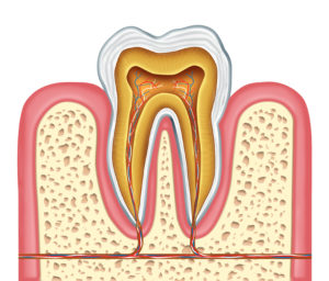 Root Canal treatment Frisco, TX   Save Tooth & be Pain free